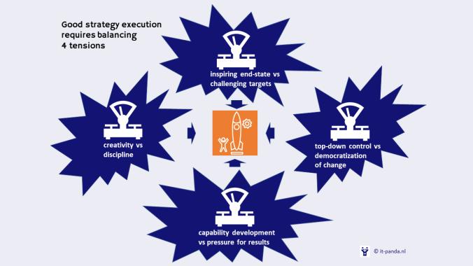 summariesV01-strategy